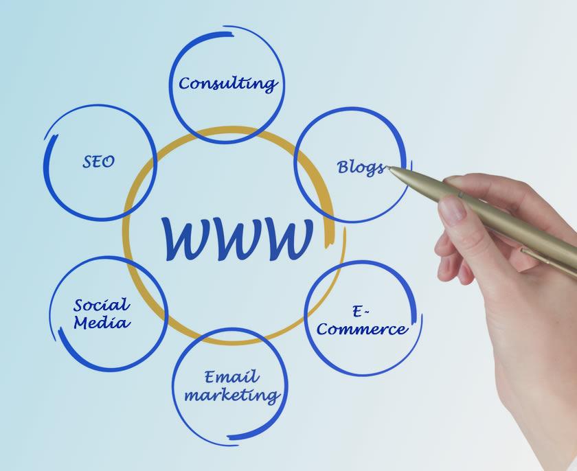 Web Hub Charg